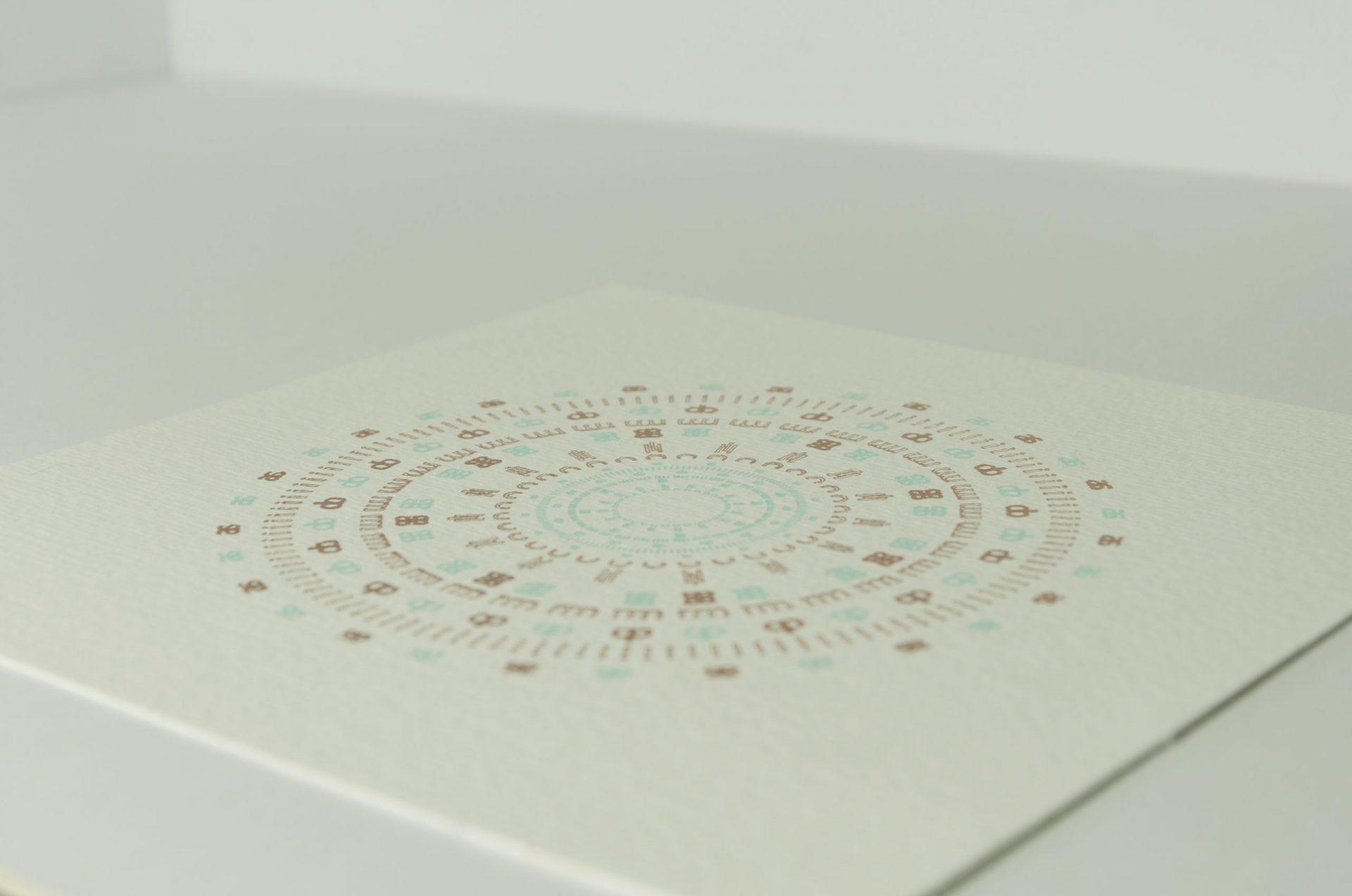 namandala, Namens-Mandala